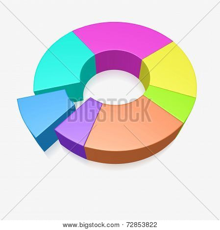 Donut Or Pie Chart