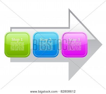 Process arrow diagram