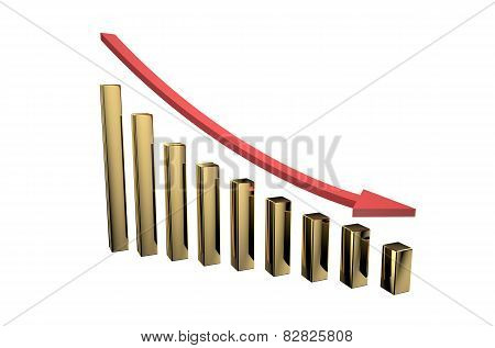 Down Golden Chart With Arrow