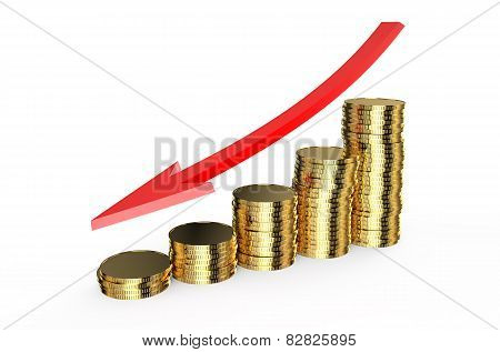 Crisis Golden Chart