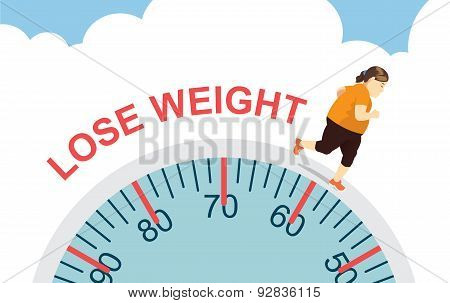 Lose weight with jogging