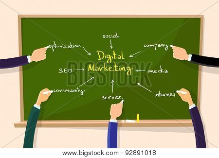 Digital Marketing Concept Hand Draw Chalk Green