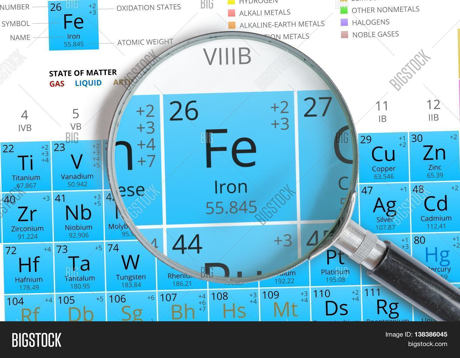 Iron symbol fe element periodic image photo bigstock iron symbol fe element of the periodic table zoomed with magn gamestrikefo Image collections