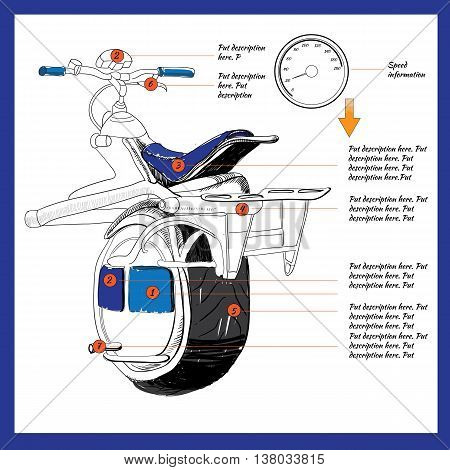 Vector illustration of infographic poster, sticker about  Motocycle one wheel electric unicycle, Solo wheel. Web design.