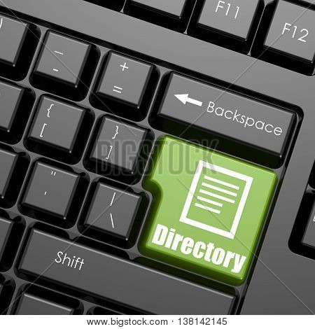 Computer Keyboard With Word Directory