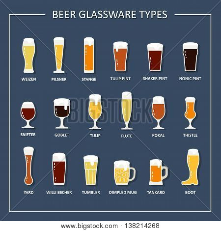 Beer glassware types guide. Beer glasses and mugs with names. Vector illustration in flat style.