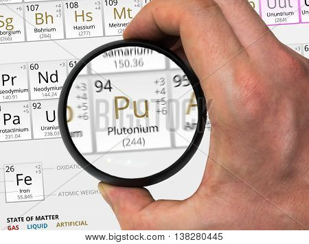 Plutonium Symbol - Pu. Element Of The Periodic Table Zoomed With
