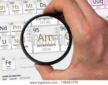 Americium Symbol - Am. Element Of The Periodic Table Zoomed With