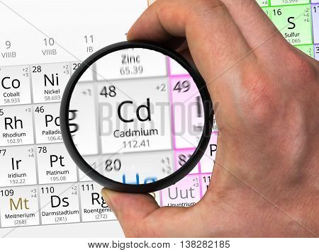 Cadmium Symbol - Cd. Element Of The Periodic Table Zoomed With M