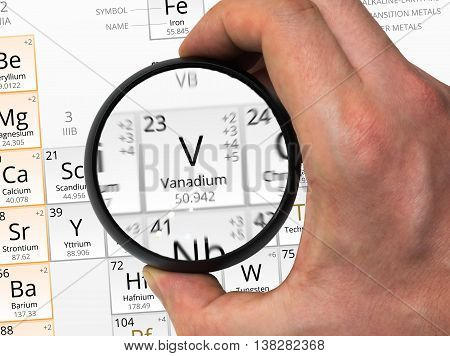 Vanadium Symbol - V. Element Of The Periodic Table Zoomed With M