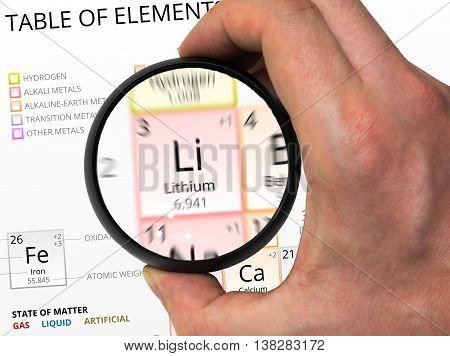 Lithium Symbol - Li. Element Of The Periodic Table Zoomed With M