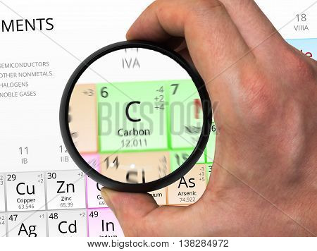 Carbon Symbol - C. Element Of The Periodic Table Zoomed With Mag