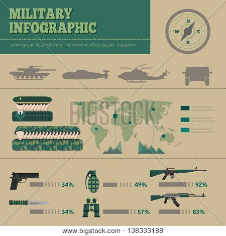 Flat army infographic with percent ratio and location of troops on map vector illustration