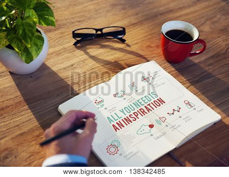 Inspiration Aspiration Creativity Innovate Motivate Concept