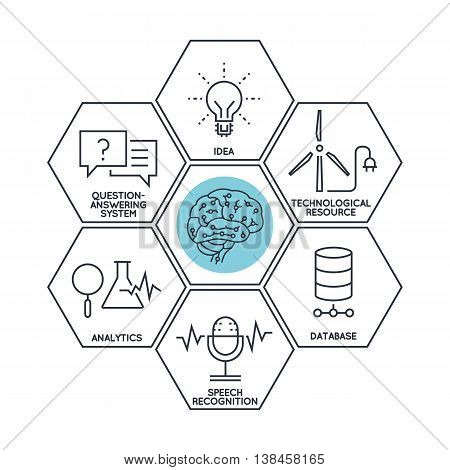Vector Modern Flat Linear Concept of Features and Components of Artificial Intelligence and Data Science Technology
