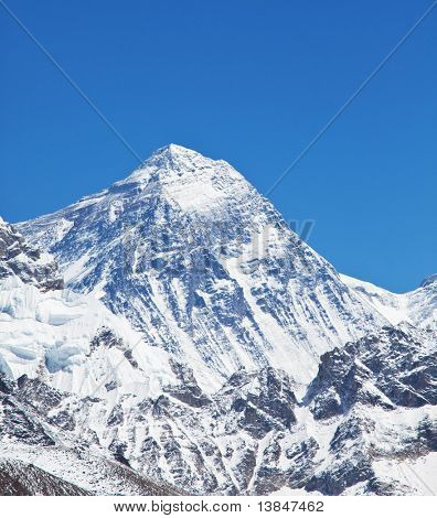 mountain peak of Mount Everest