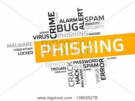 Phishing Word Cloud, Tag Cloud, Vector Graphic
