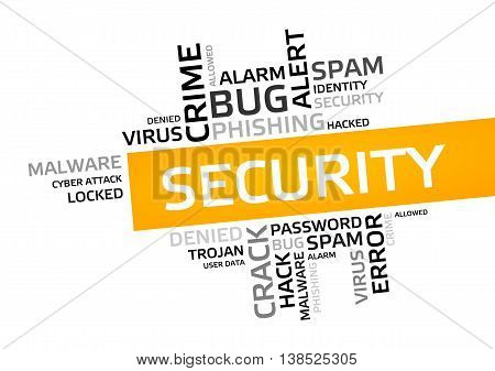 Security Word Cloud, Tag Cloud, Vector Graphic