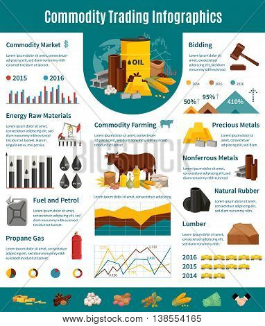 Commodity infographics flat layout with presentation of trading of nonferrous and precious metals lumber fuel petrol farming products vector illustration