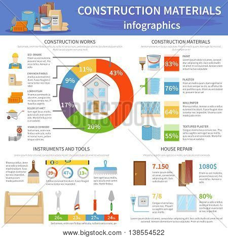 Flat infographics presenting statistics of construction materials and instruments usage and information about house repair vector illustration