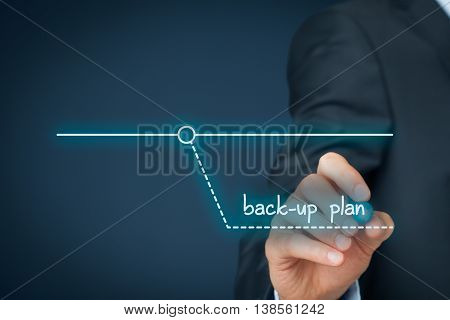 Risk management and back-up plan concept. Risk manager draw line with back-up plan text.