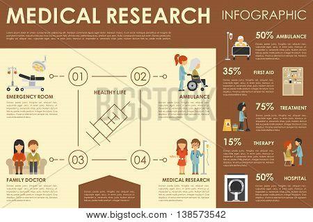 Medical research flat web infographic. Syringe Doctor Nurse Ambulance Hospital MRI vector icons. Medicine options design concept presentation