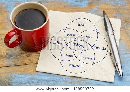 ikigai - interpretation of Japanese concept  - a reason for being as a balance between love, skills, needs and money - handwriting on a napkin with a cup of espresso coffee