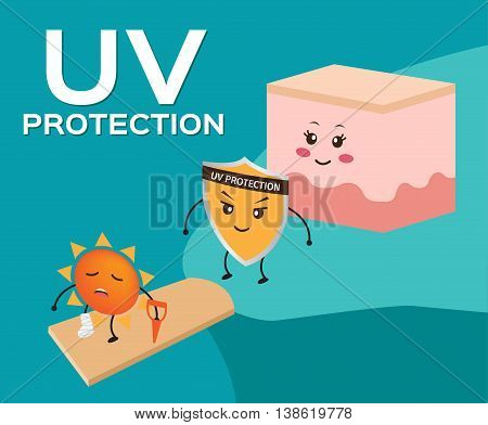 uv protection cartoon character , uv vector graphic