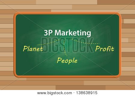 3p marketing concept planet people and profit with chalk effect vector graphic illustration