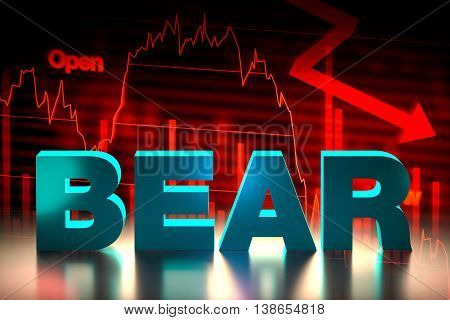 Bearish Stock Market Chart With Bear Word, 3D Rendering
