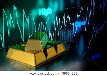 Gold Bar With Gold Price Chart Background, 3D Rendering