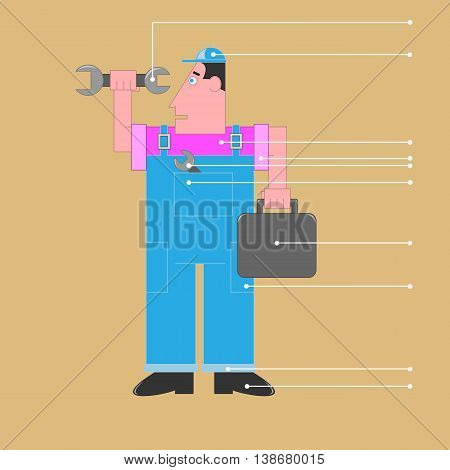 mechanic worker plumber in blue overalls with a key in his hand and a suitcase