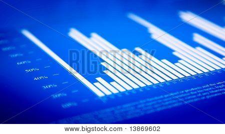 gráfico financiera
