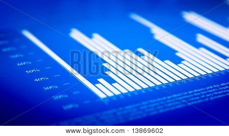 finanzielle graph