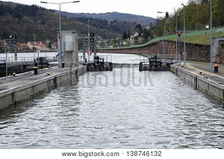 Watergate is use Open or close at Heidelberg Germany when is level water height or low.
