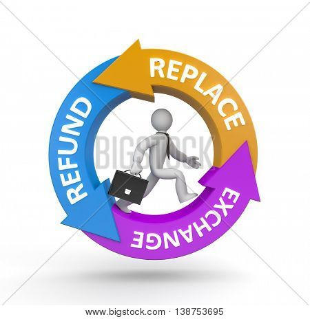 Refund, replace and exchange. Business metaphor. 3d illustration