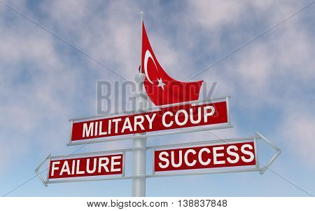 The road sign with arrows: military coup failure or success. 3D rendering.