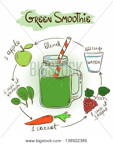 Hand drawn sketch illustration with Green smoothie. Including recipe and ingredients for restaurant or cafe. Healthy lifestyle concept.