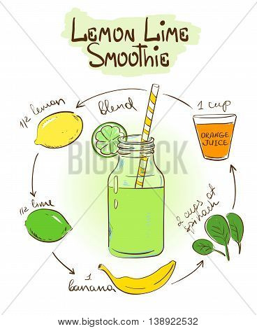 Hand drawn sketch illustration with Lemon Lime smoothie. Including recipe and ingredients for restaurant or cafe. Healthy lifestyle concept.