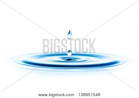 Water drops with waves isolated on white