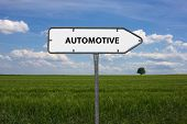 Automotive - Image With Words Associated With The Topic Automotive Industry, Word, Image, Illustrati poster