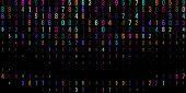Modern Design Digital Wallpaper For Banner Design. Vector Binary Code  Background. Vector Coding Ico poster