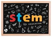 Stem Education. Science Technology Engineering Mathematics. Stem Word On School Blackboard With Dood poster