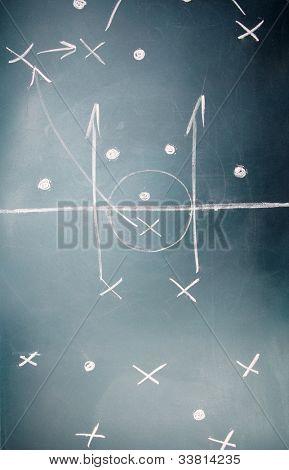 Soccer plan on blackboard