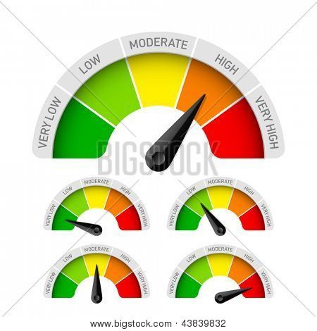 Low, moderate, high - rating meter. Vector.