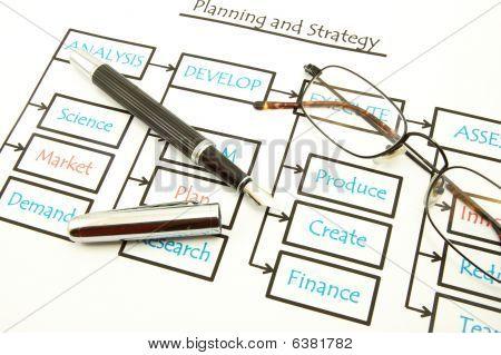 Geschäftsdaten analysieren