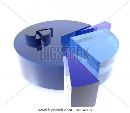 Blue Pie Charts
