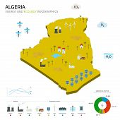 picture of algiers  - Energy industry and ecology of Algeria vector map with power stations infographic - JPG