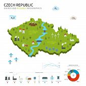 foto of hydroelectric power  - Energy industry and ecology of Czech Republic vector map with power stations infographic - JPG