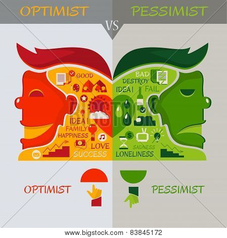 The difference between optimist and pessimist